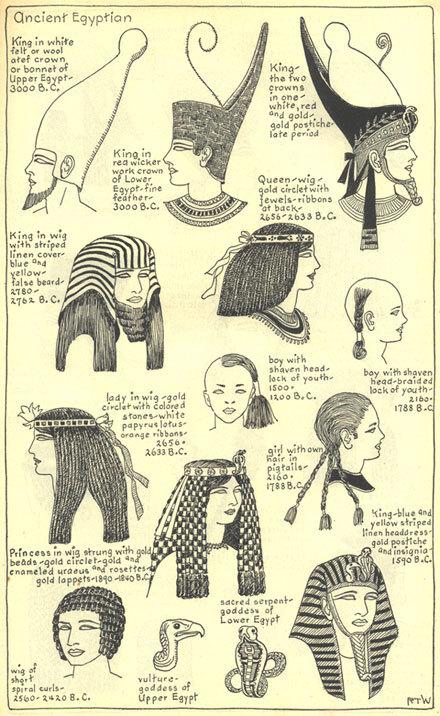 History of Hats - Village Hat Shop 6a677647b55