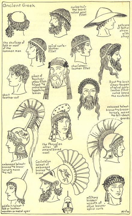 ca9b90afa94 History of Hats - Village Hat Shop