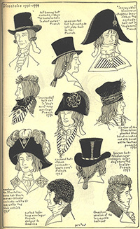 0d5dc5f97df History of Hats - Village Hat Shop