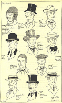 History of Hats - Village Hat Shop 4c9fed35326