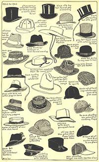 4ac1d80b77b Chapter 22 - 1930-1940. Men s hats ...